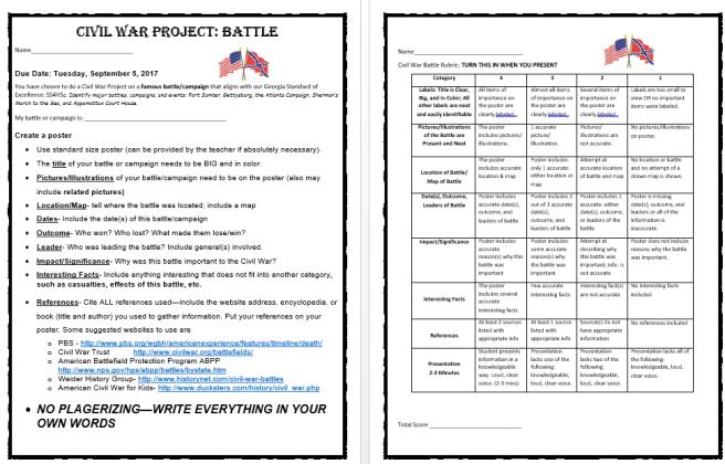 Civil War Project Battle & Rubric