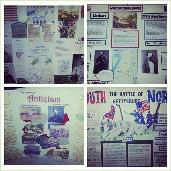Civil War Project Example Battles
